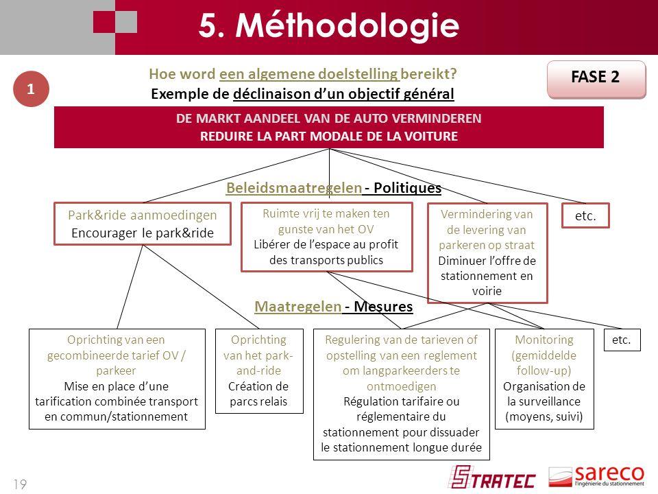 5. Méthodologie FASE 2 Hoe word een algemene doelstelling bereikt