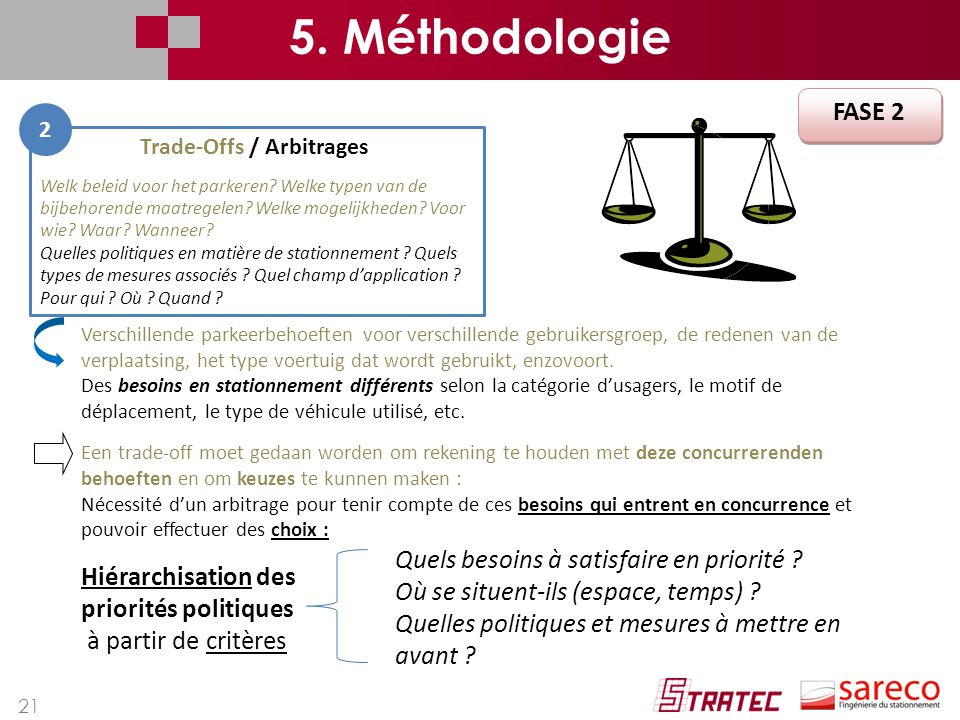 Trade-Offs / Arbitrages
