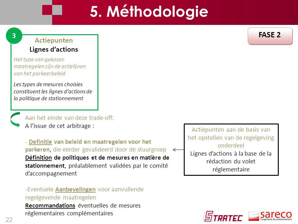 Lignes d'actions à la base de la rédaction du volet réglementaire