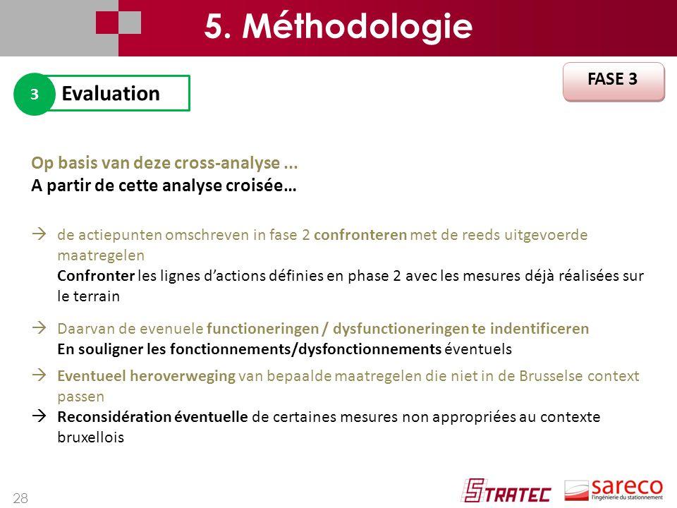 5. Méthodologie Evaluation FASE 3