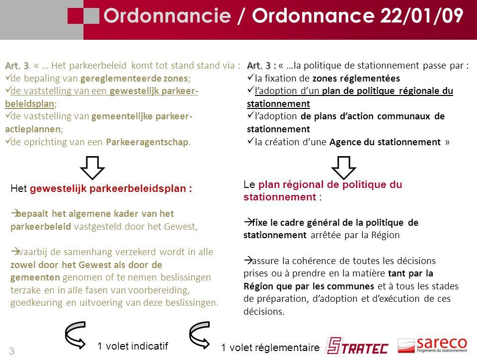 Ordonnancie / Ordonnance 22/01/09