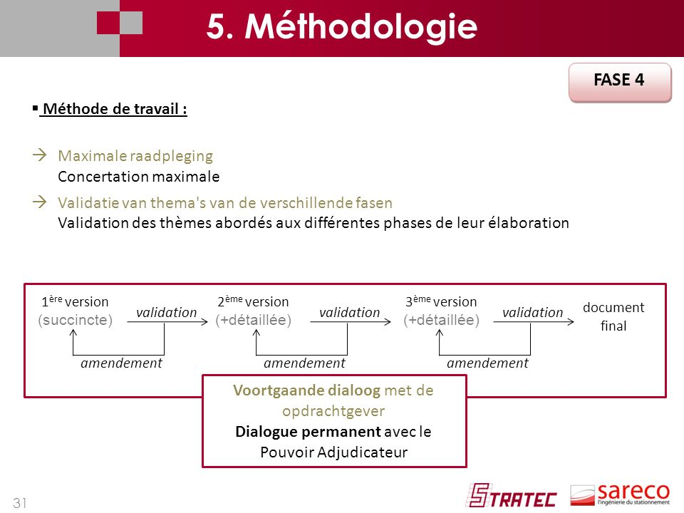 5. Méthodologie FASE 4 Méthode de travail :