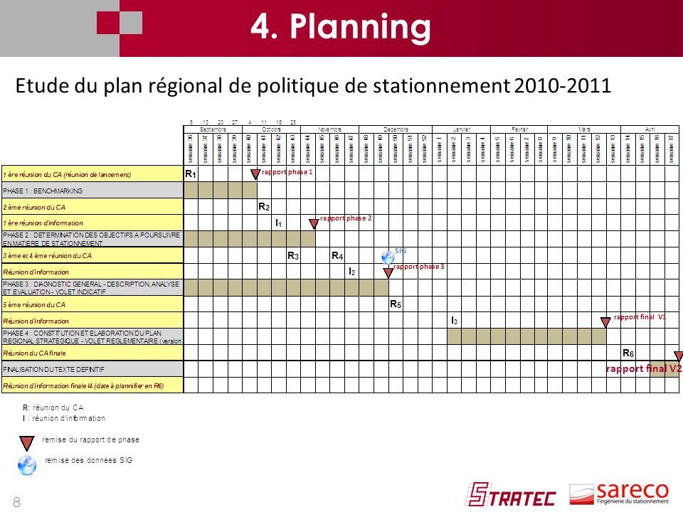 4. Planning Etude du plan régional de politique de stationnement 2010-2011 rapport final V2