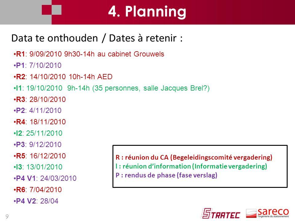 4. Planning Data te onthouden / Dates à retenir :