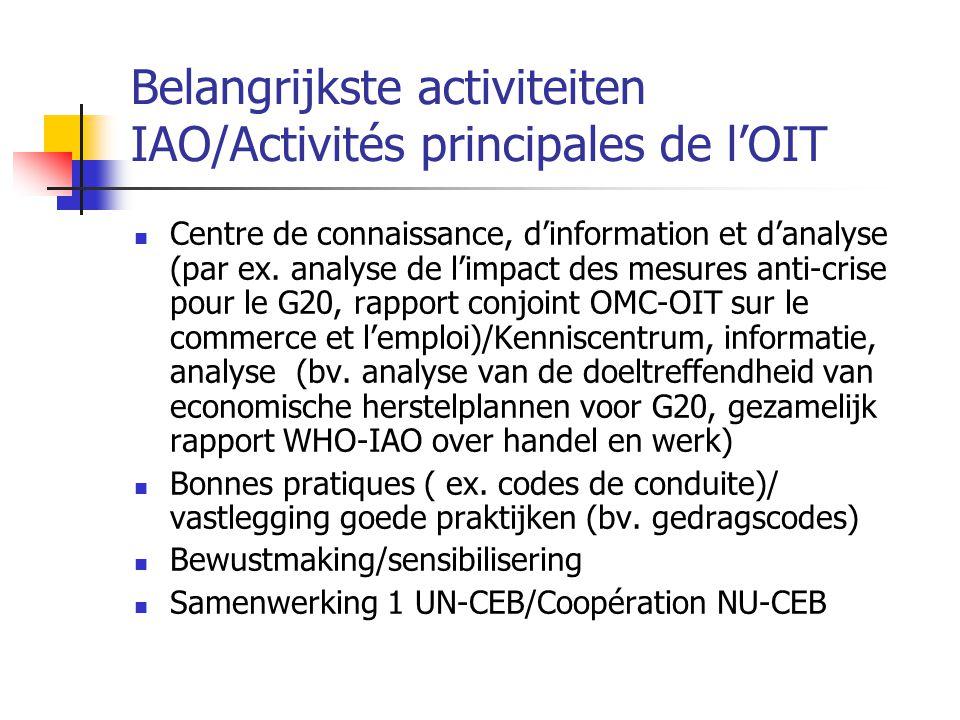 Belangrijkste activiteiten IAO/Activités principales de l'OIT