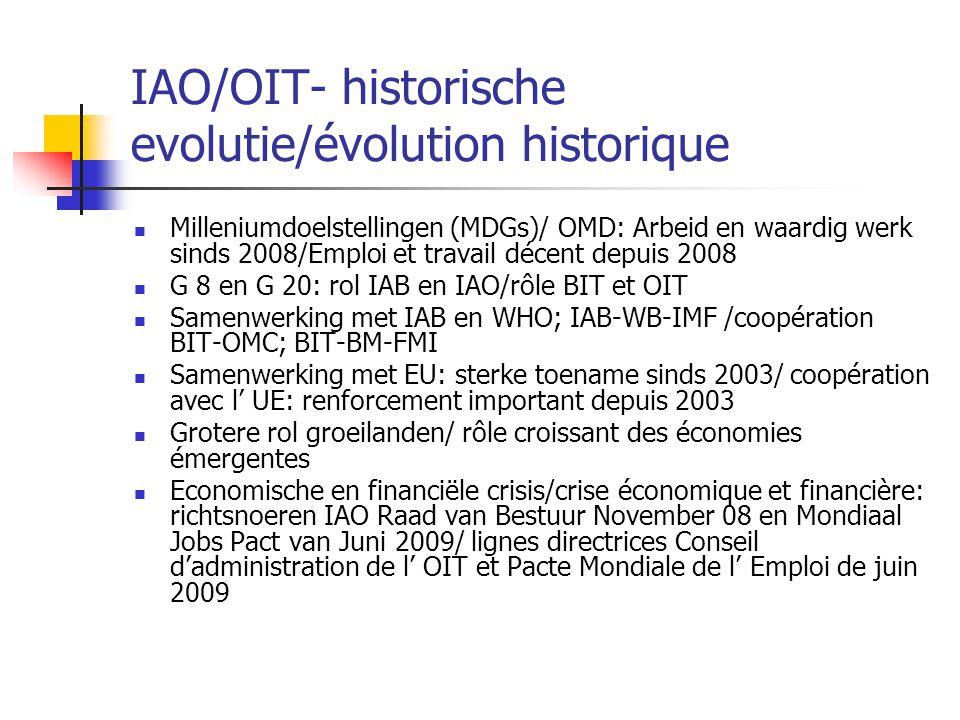 IAO/OIT- historische evolutie/évolution historique