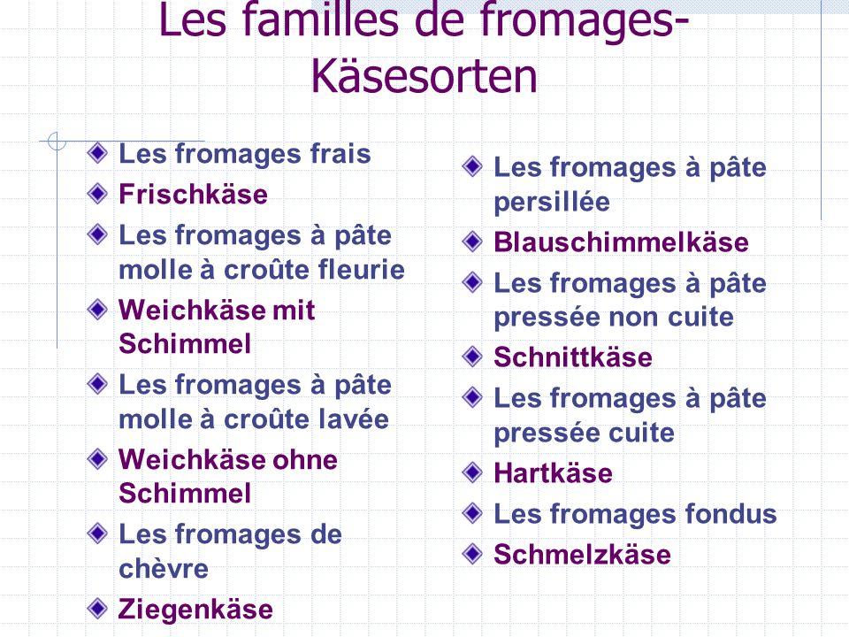 Les familles de fromages-Käsesorten