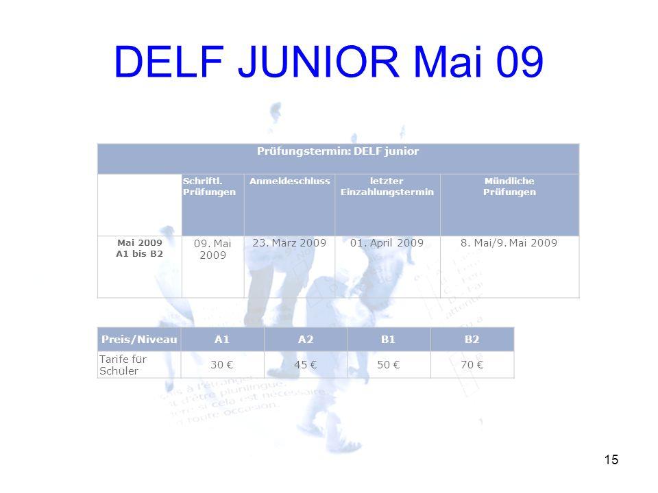 Prüfungstermin: DELF junior letzter Einzahlungstermin