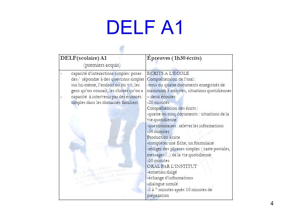 DELF A1 DELF(scolaire) A1 (premiers acquis) Épreuves ( 1h30 écrits)