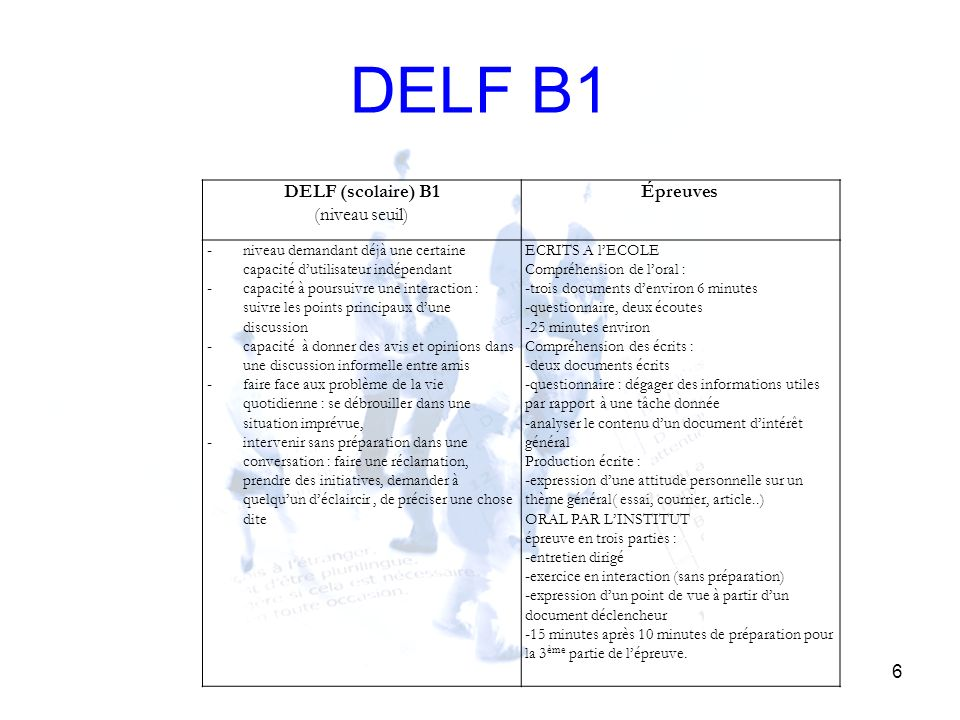 DELF B1 DELF (scolaire) B1 (niveau seuil) Épreuves