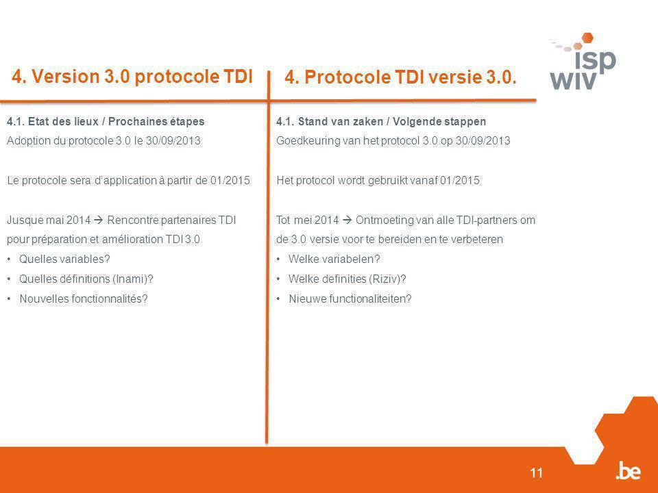 4. Version 3.0 protocole TDI 4. Protocole TDI versie 3.0.