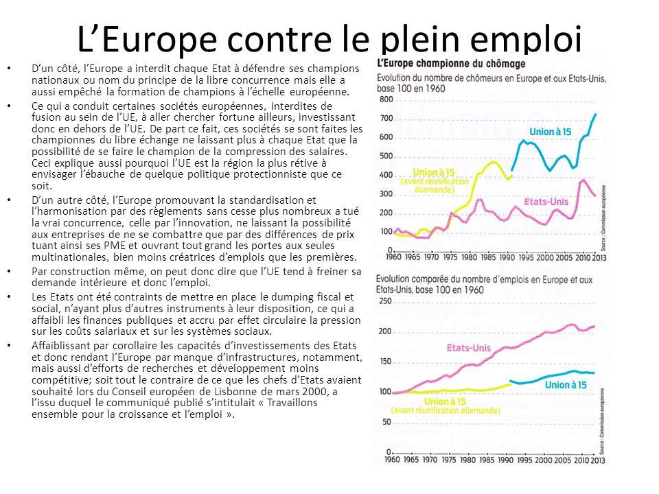 L'Europe contre le plein emploi