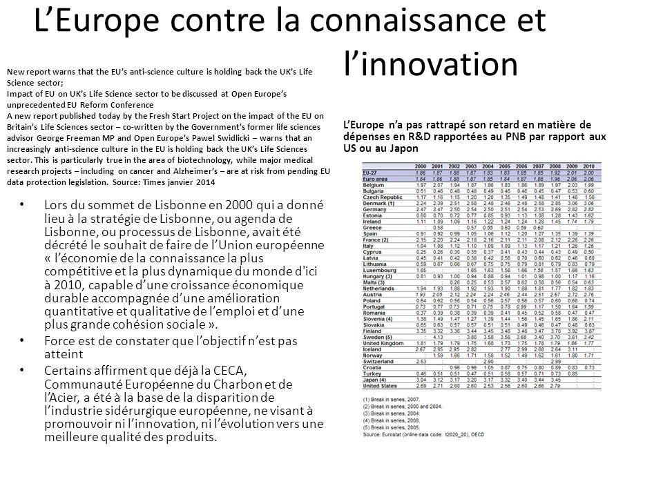 L'Europe contre la connaissance et l'innovation