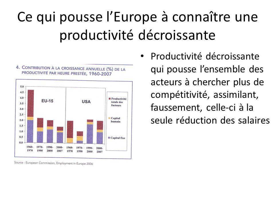 Ce qui pousse l'Europe à connaître une productivité décroissante