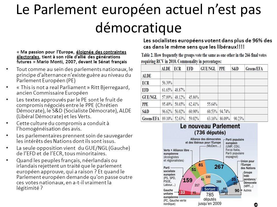 Le Parlement européen actuel n'est pas démocratique