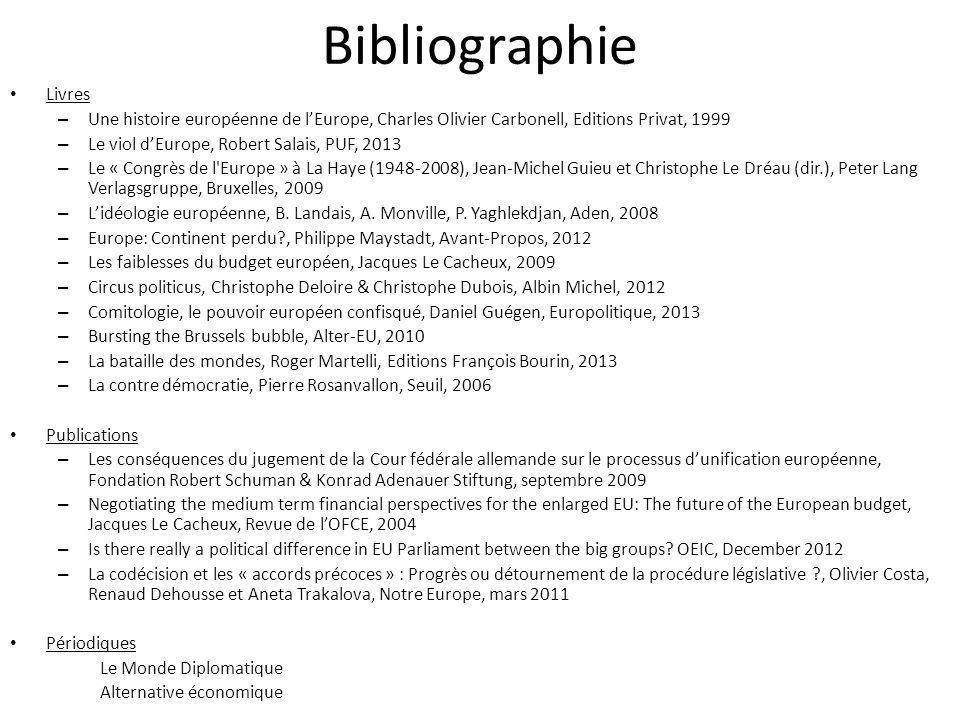 Bibliographie Livres. Une histoire européenne de l'Europe, Charles Olivier Carbonell, Editions Privat, 1999.