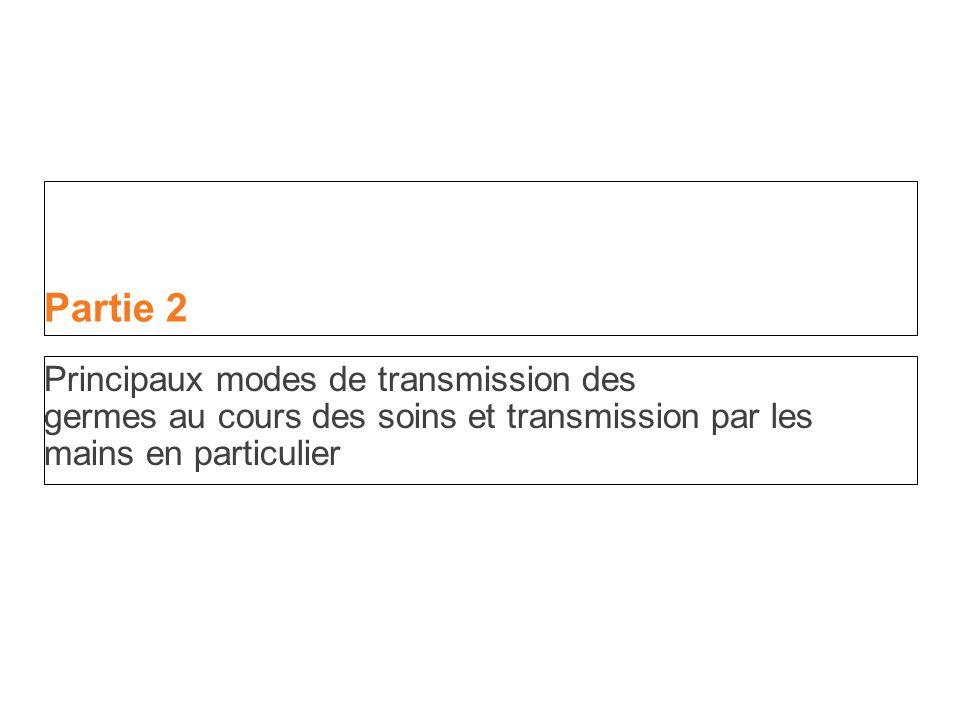 Partie 2 Principaux modes de transmission des
