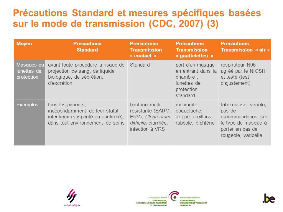 Précautions Standard et mesures spécifiques basées sur le mode de transmission (CDC, 2007) (3)