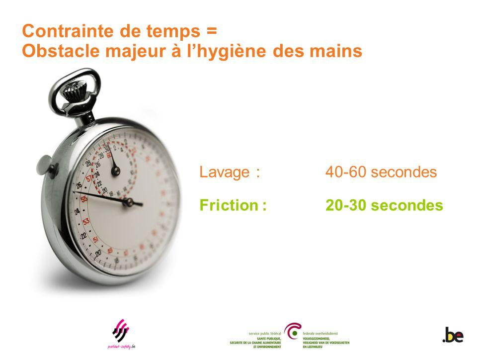 Contrainte de temps = Obstacle majeur à l'hygiène des mains