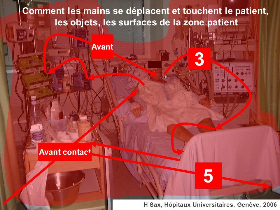 3 5 Comment les mains se déplacent et touchent le patient,