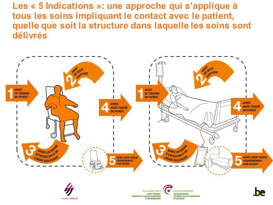 Les « 5 Indications »: une approche qui s'applique à tous les soins impliquant le contact avec le patient, quelle que soit la structure dans laquelle les soins sont délivrés