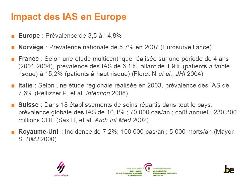 Impact des IAS en Europe