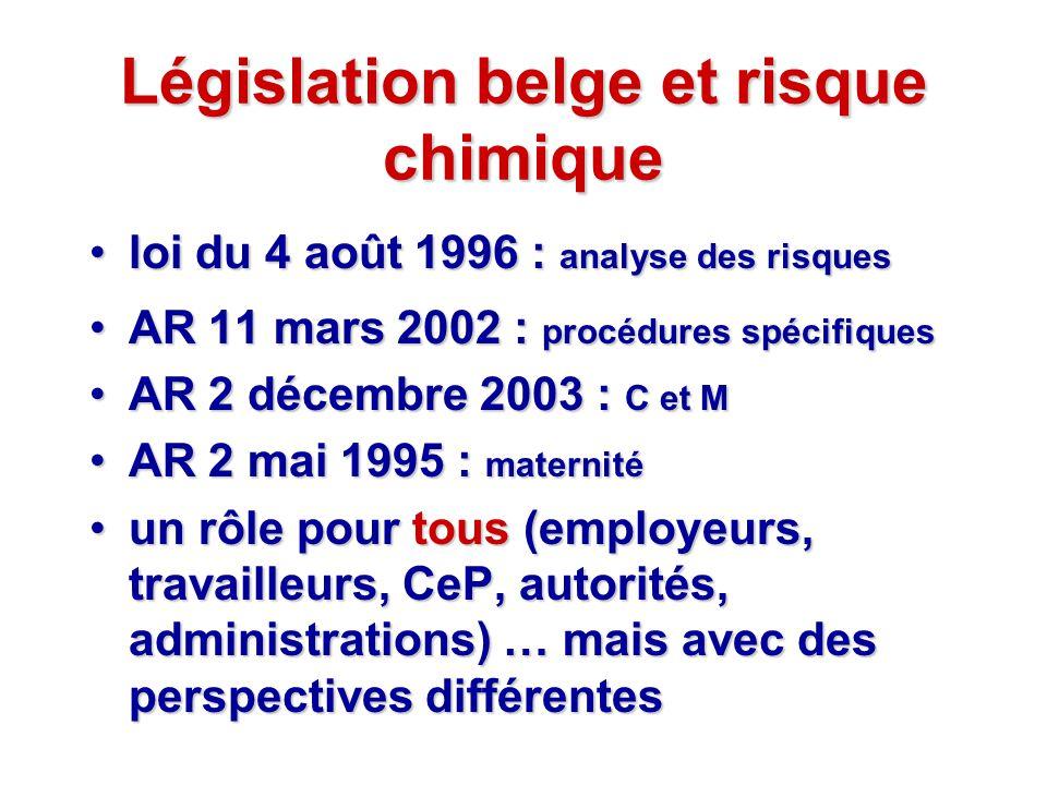 Législation belge et risque chimique