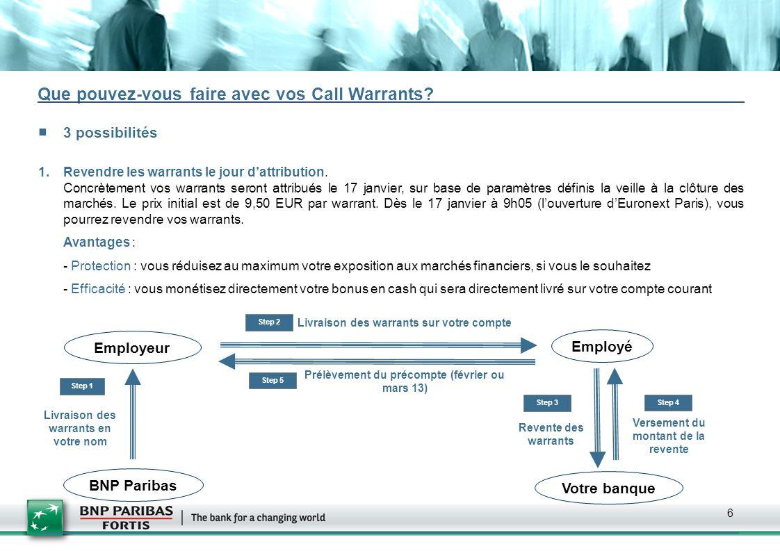 Que pouvez-vous faire avec vos Call Warrants