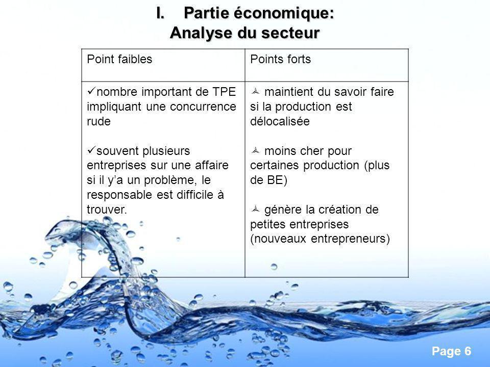 Partie économique: Analyse du secteur