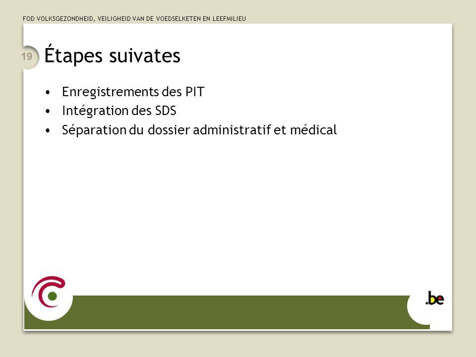 Étapes suivates Enregistrements des PIT Intégration des SDS