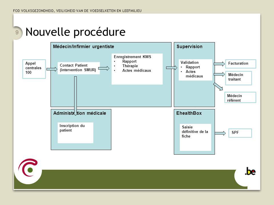 Nouvelle procédure Médecin/Infirmier urgentiste Supervision