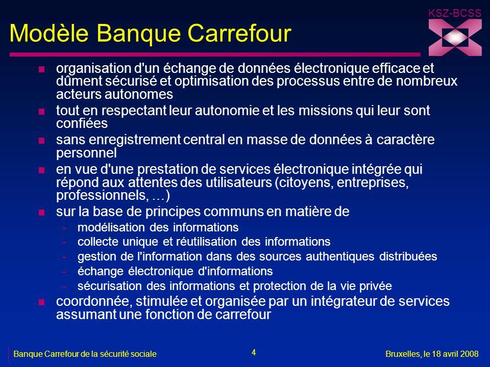Modèle Banque Carrefour