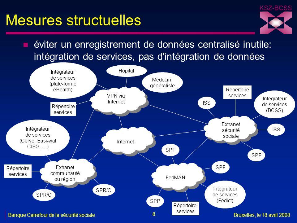 Mesures structuelles éviter un enregistrement de données centralisé inutile: intégration de services, pas d intégration de données.