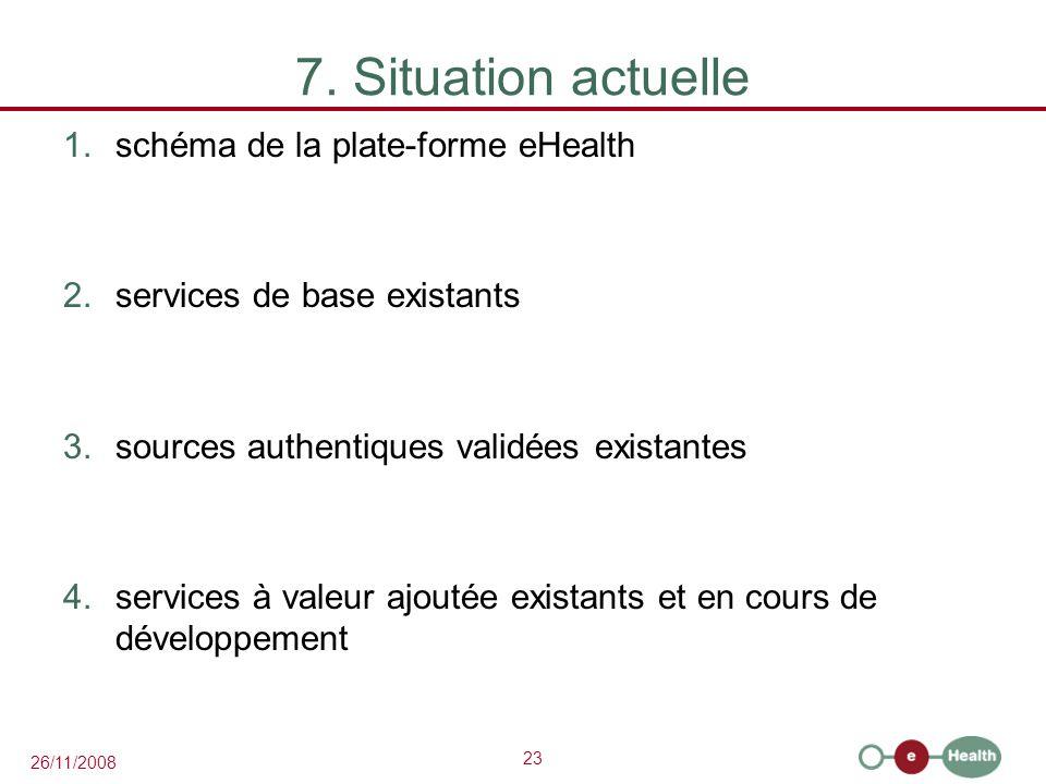 7. Situation actuelle schéma de la plate-forme eHealth