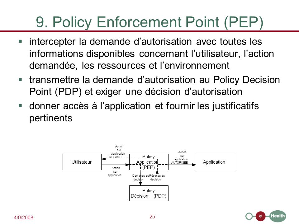 9. Policy Enforcement Point (PEP)