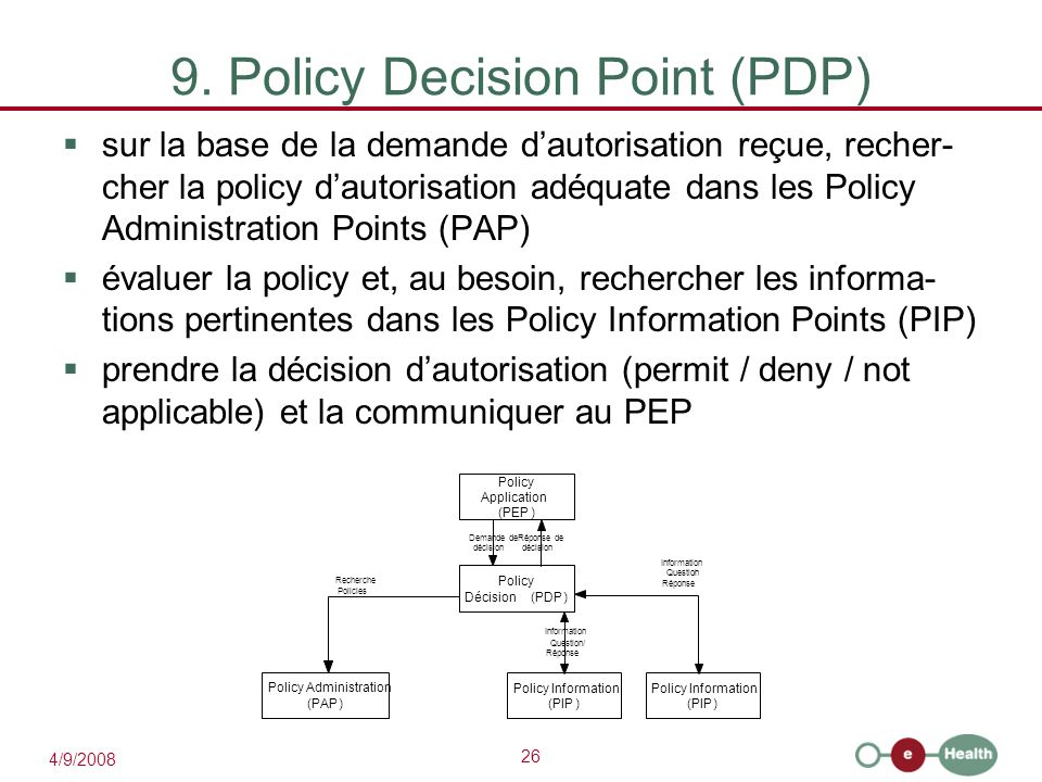 9. Policy Decision Point (PDP)