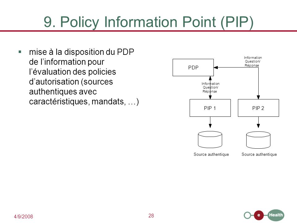 9. Policy Information Point (PIP)