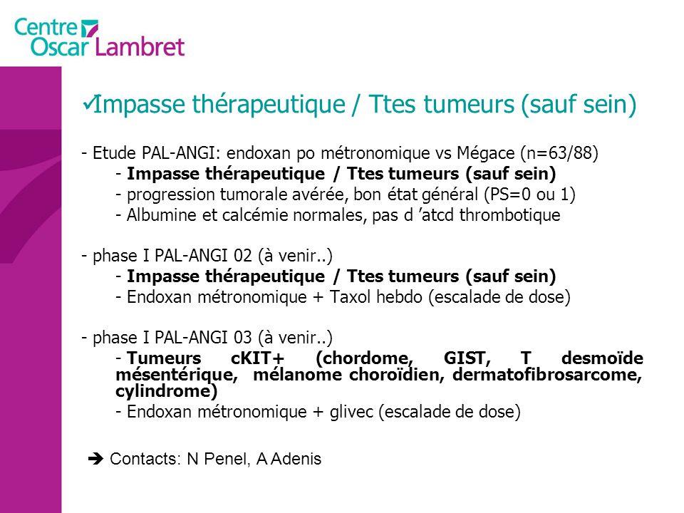 Impasse thérapeutique / Ttes tumeurs (sauf sein)