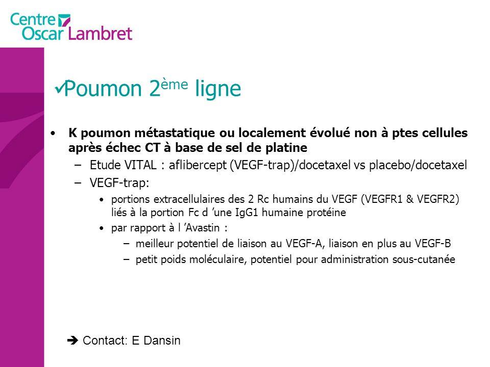 Poumon 2ème ligne K poumon métastatique ou localement évolué non à ptes cellules après échec CT à base de sel de platine.