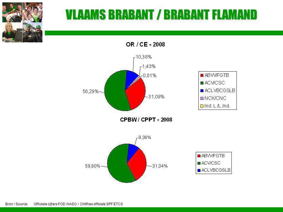 VLAAMS BRABANT / BRABANT FLAMAND