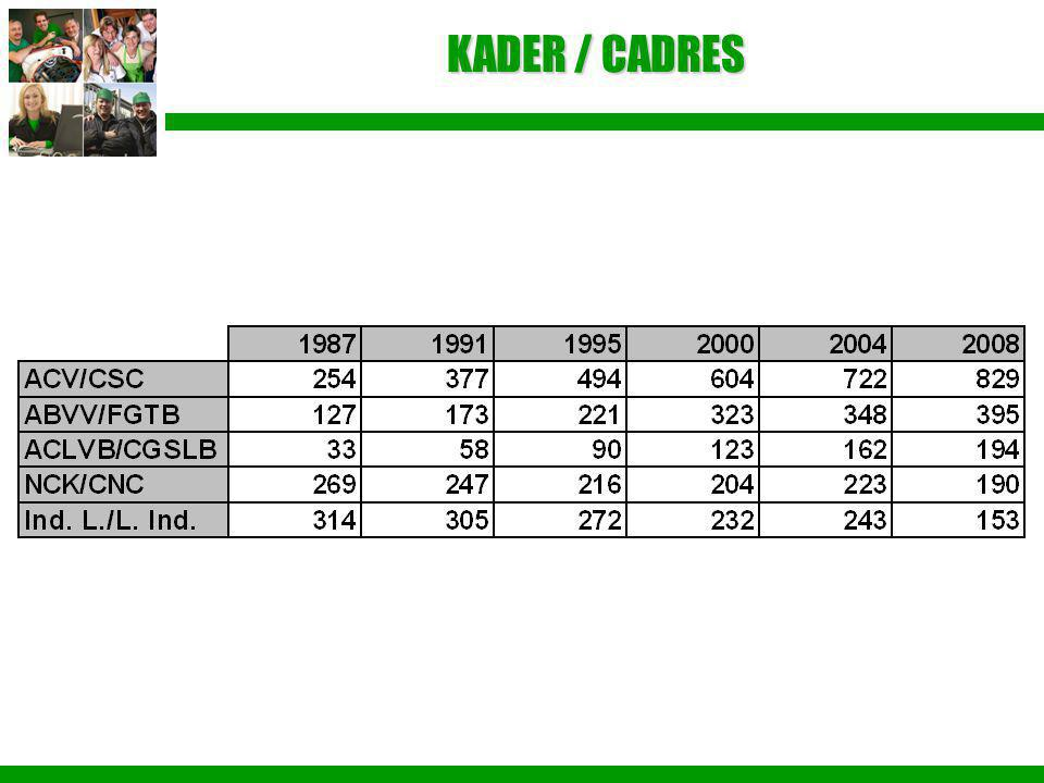 KADER / CADRES