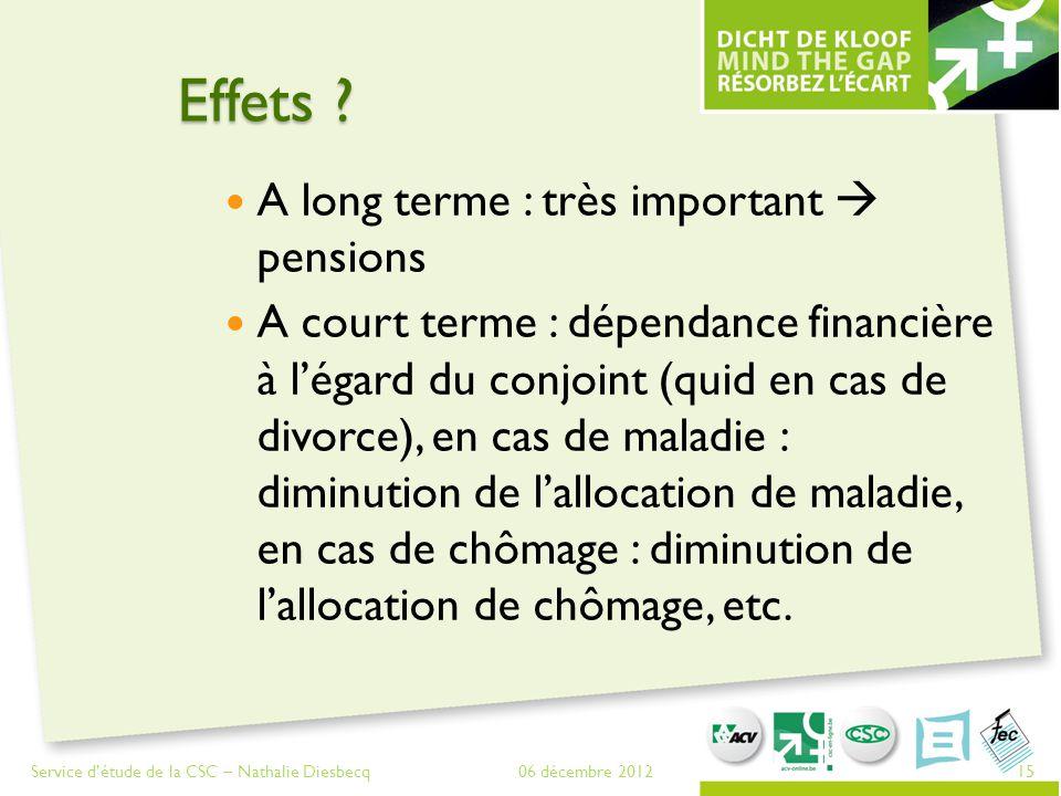 Effets A long terme : très important  pensions