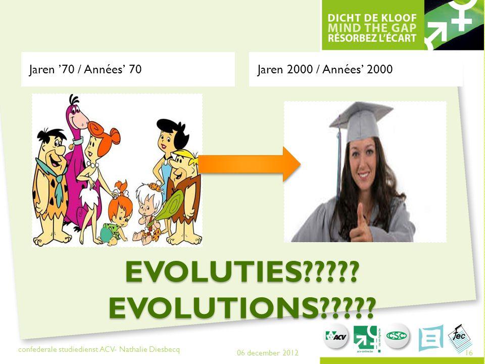EVOLUTIES EVOLUTIONS Jaren '70 / Années' 70