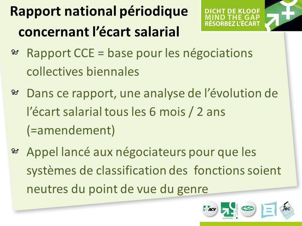 Rapport national périodique concernant l'écart salarial