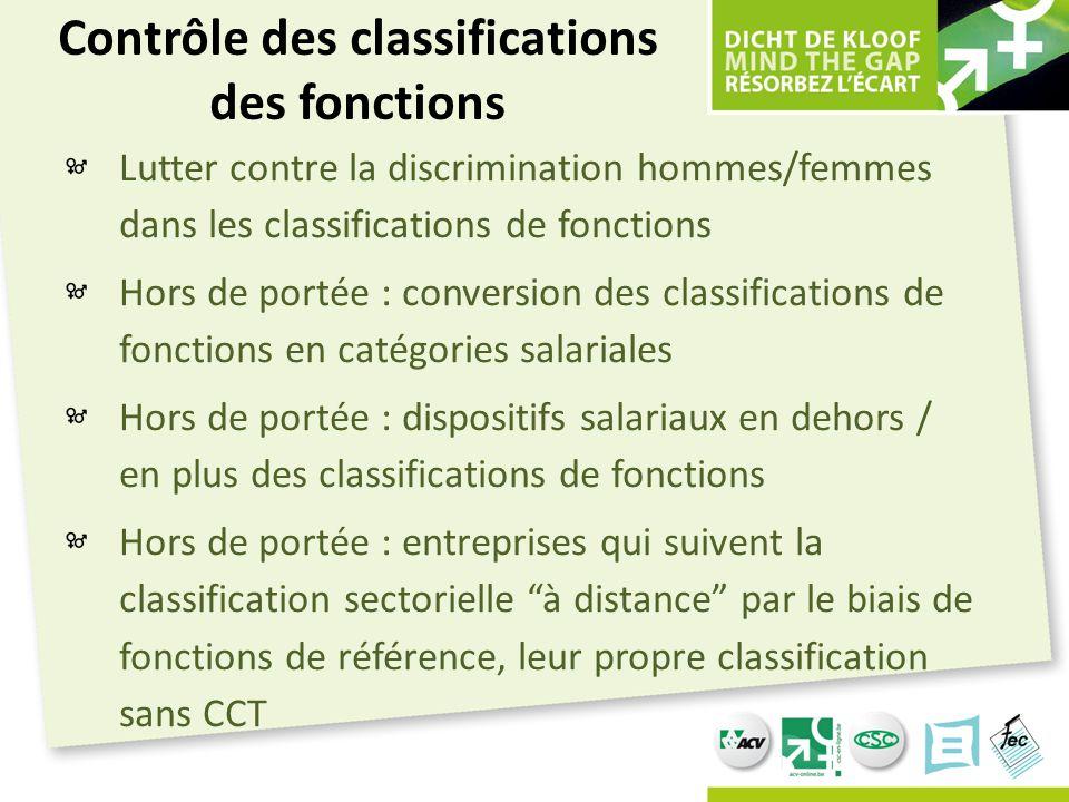 Contrôle des classifications des fonctions