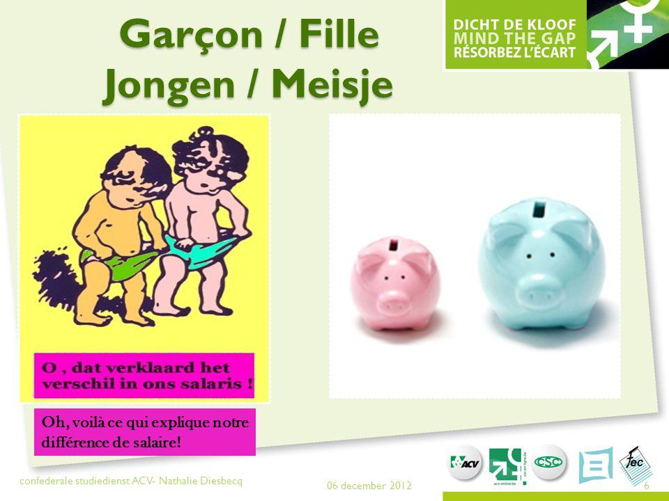 Garçon / Fille Jongen / Meisje