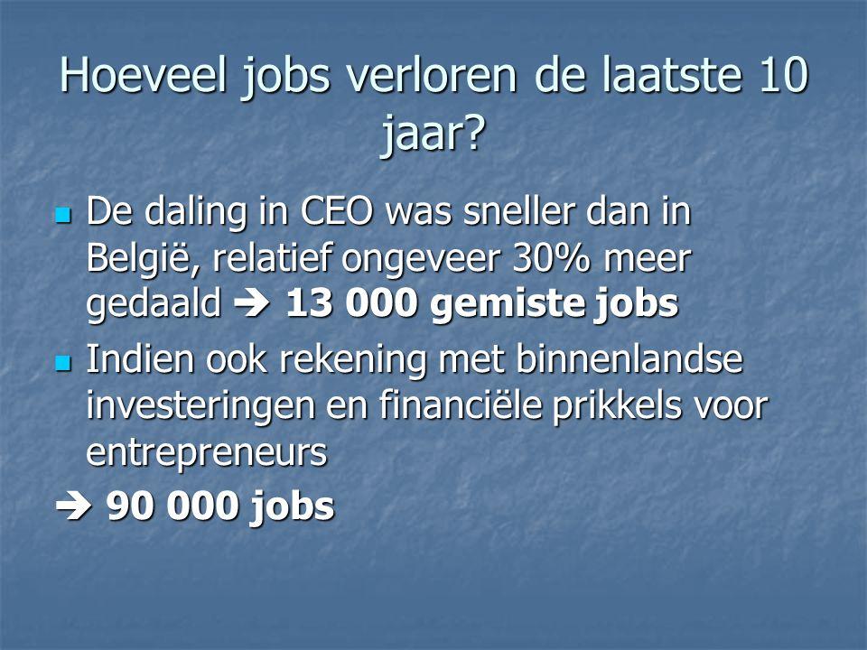 Hoeveel jobs verloren de laatste 10 jaar