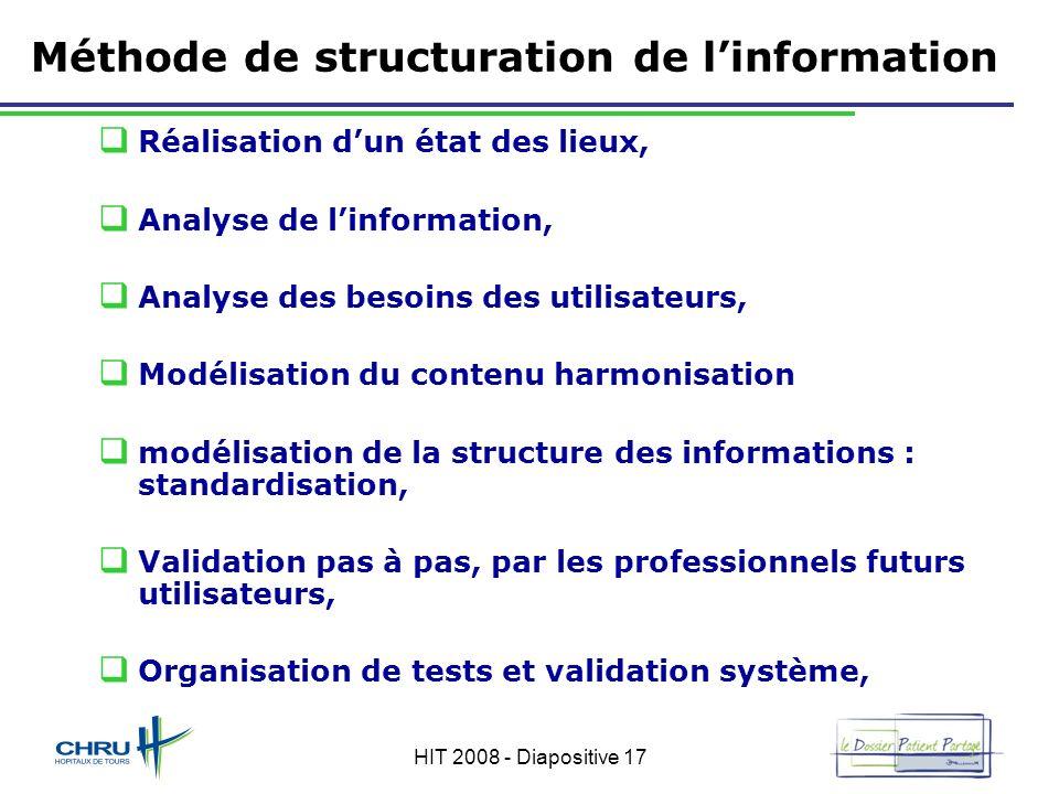 Méthode de structuration de l'information