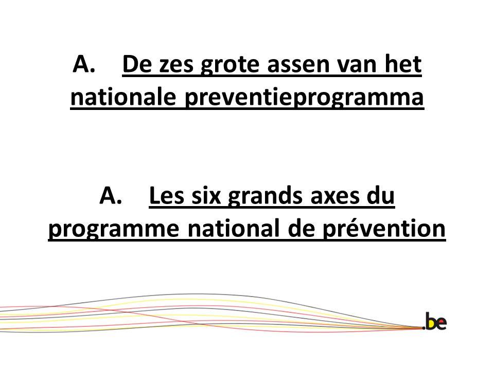 A. De zes grote assen van het nationale preventieprogramma A