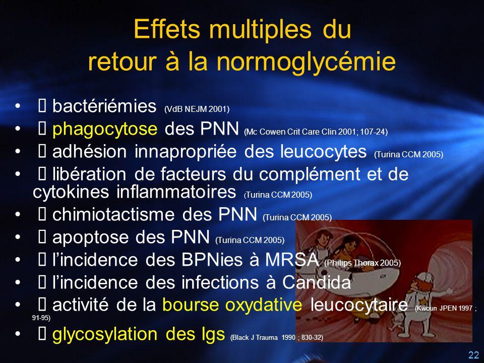 Effets multiples du retour à la normoglycémie